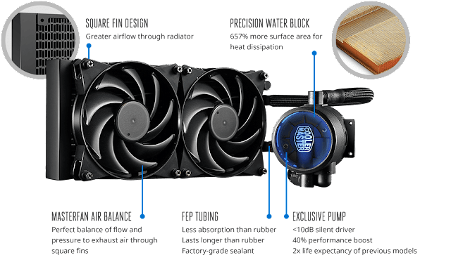 Review Of The Masterliquid Pro 240 By Cooler Master The