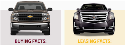 Picking the Right Vehicle For Your Needs