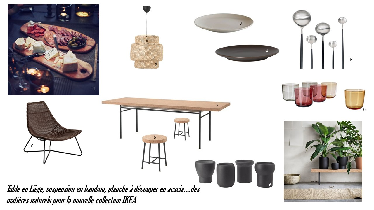 les tendances du nouveau catalogue ikea collection 2015. Black Bedroom Furniture Sets. Home Design Ideas