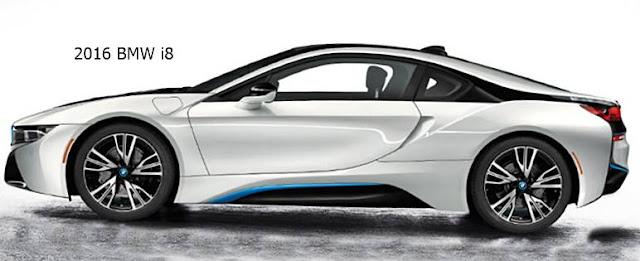 2016 BMW i8 Instrument Test