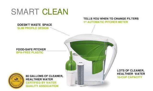 Sistem penapisan Get Clean Water Pitcher