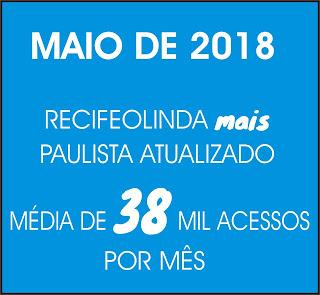 RecifeOlinda e Paulista Atualizado registram 38 mil acessos/ mês