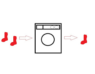 Prawda o pralce