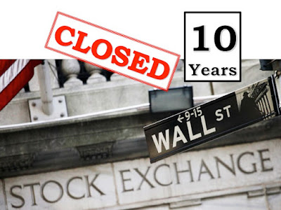 Graphic portrays the Stock Exchange Closed for 10 years
