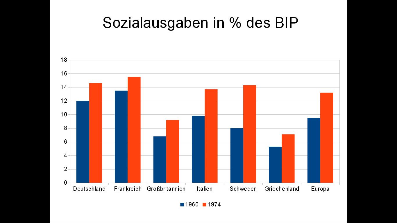 sozialstaat deutschland definition