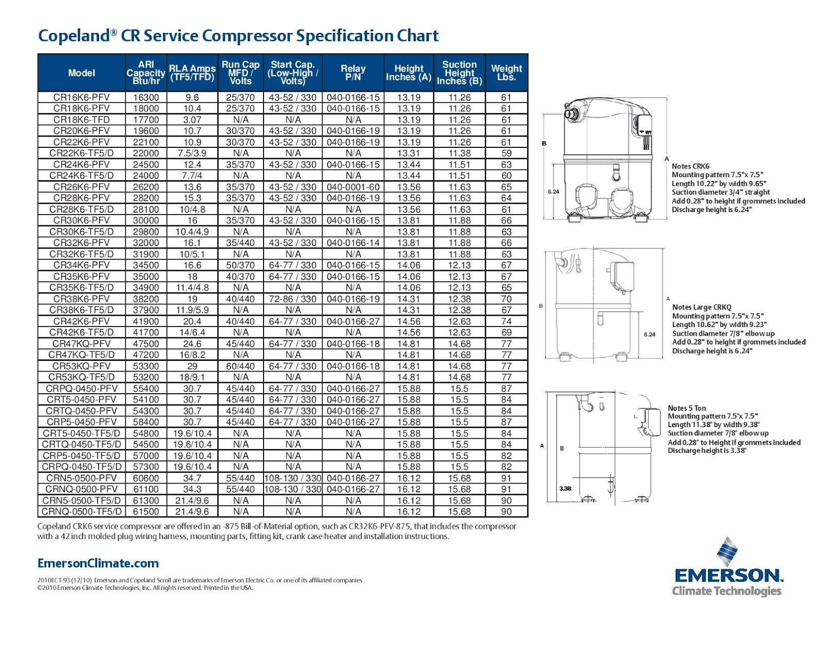 Snap Copeland Semi Hp Wiring Diagram Trusted Schematic Diagrams Compressor Jeffdoedesigncom