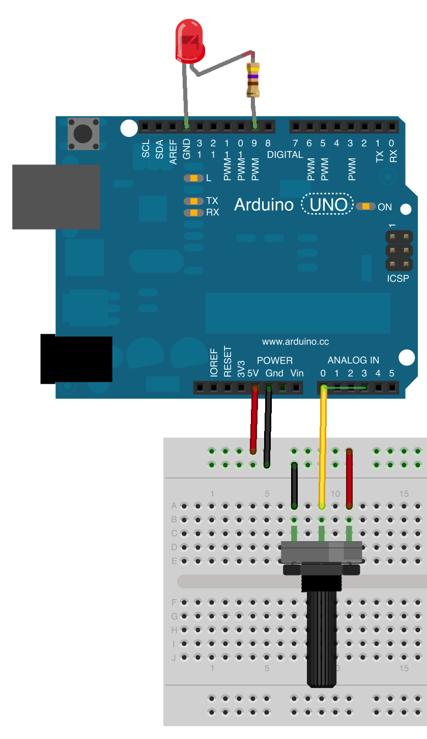 Connecting the real world to r with an arduino gers
