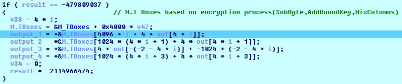Encrypt data with M-T-boxes