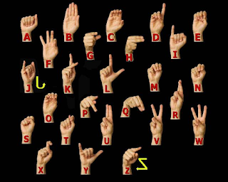 Sign-alfabet.png