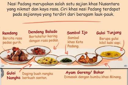 Resep Rendang Kering ala Rumah Makan Padang