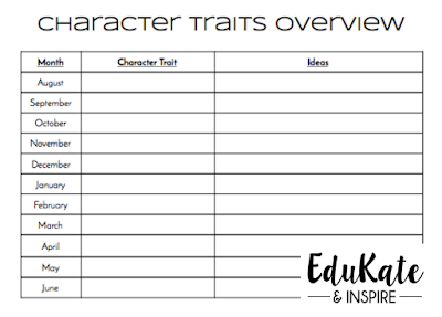 Character Traits Plan