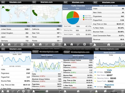 Application Google analytics pour IPhone