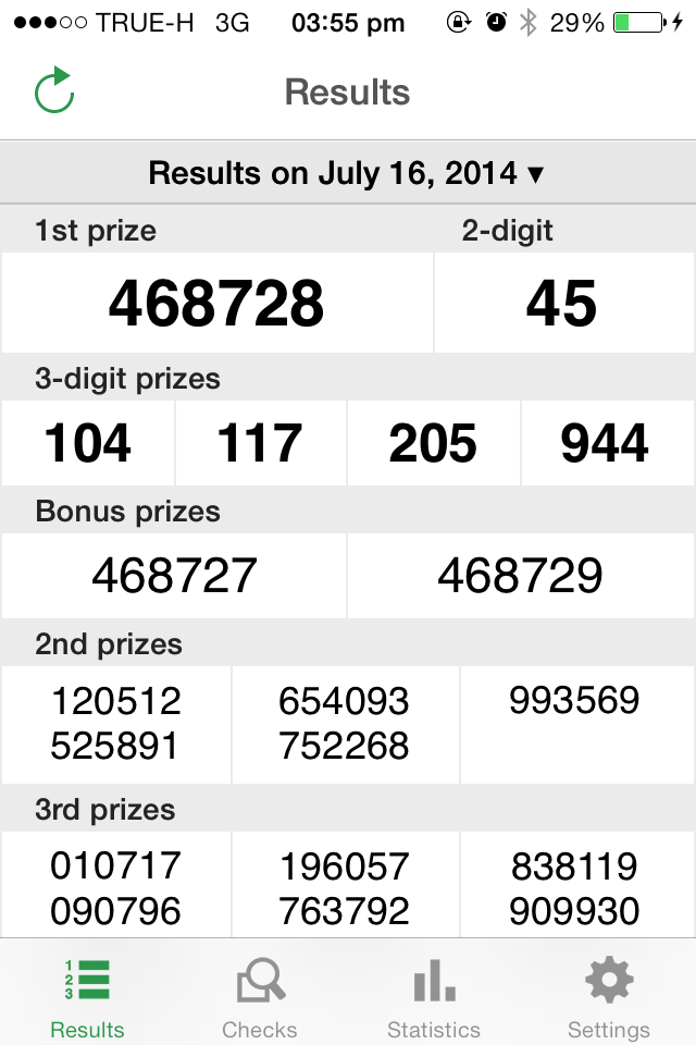 Lottery Result Today