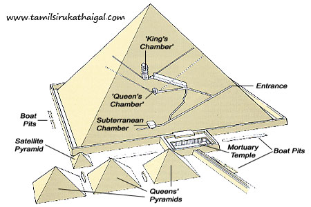 egypt pyramid structure