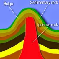 Esquema de un cuello o tapón volcánico