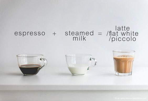 8 Coffee Formula ~ Wordless Wednesday