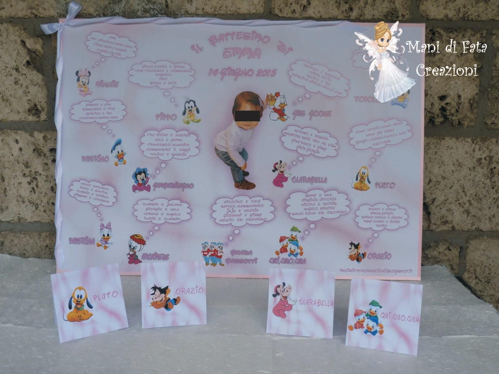 Top Mani di Fata Creazioni: Tableau Battesimo Disney con foto FP44