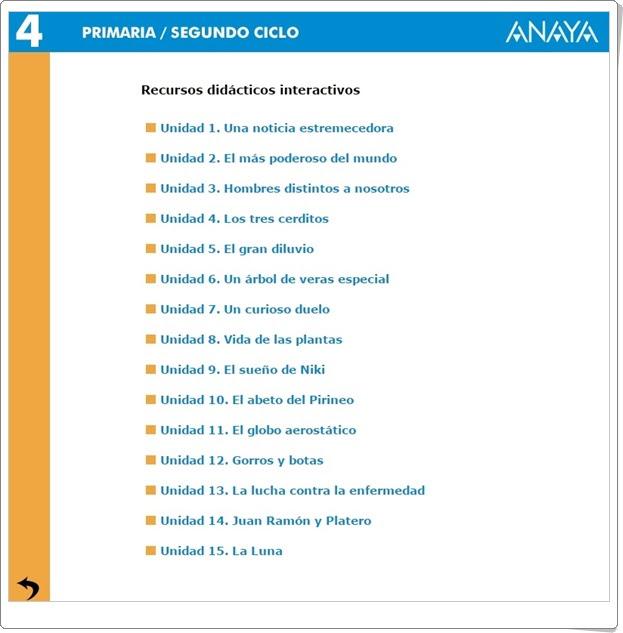 Recursos Didácticos Interactivos Anaya. Lengua Española de 4º de Primaria. (Abre la puerta)
