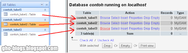 Cara Mudah Export Database Access Ke MySQL