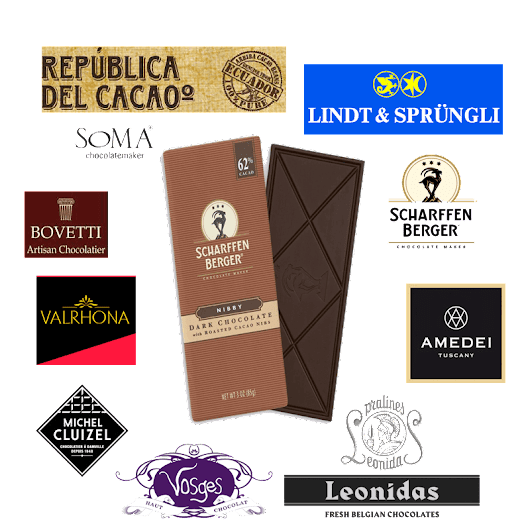Top 10 Brands: Top 10 Big Chocolate Bar Brands | 2015
