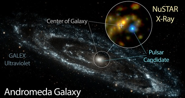 NASA's Nuclear Spectroscope Telescope Array, or NuSTAR, has identified a candidate pulsar in Andromeda -- the nearest large galaxy to the Milky Way. This likely pulsar is brighter at high energies than the Andromeda galaxy's entire black hole population.  The inset image shows the pulsar candidate in blue, as seen in X-ray light by NuSTAR. The background image of Andromeda was taken by NASA's Galaxy Evolution Explorer in ultraviolet light. Credit: NASA/JPL-Caltech/GSFC/JHU
