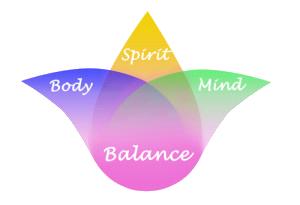 corpo, mente, spirito