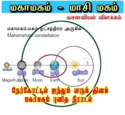 Mahamaham in Tamil