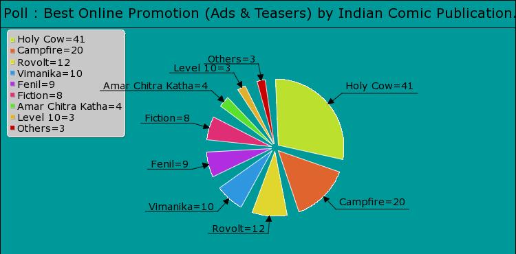 421 Brand Beedi Federation: 2012