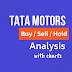 A Complete Analysis On TATA Motors - Buy / Sell / Avoid