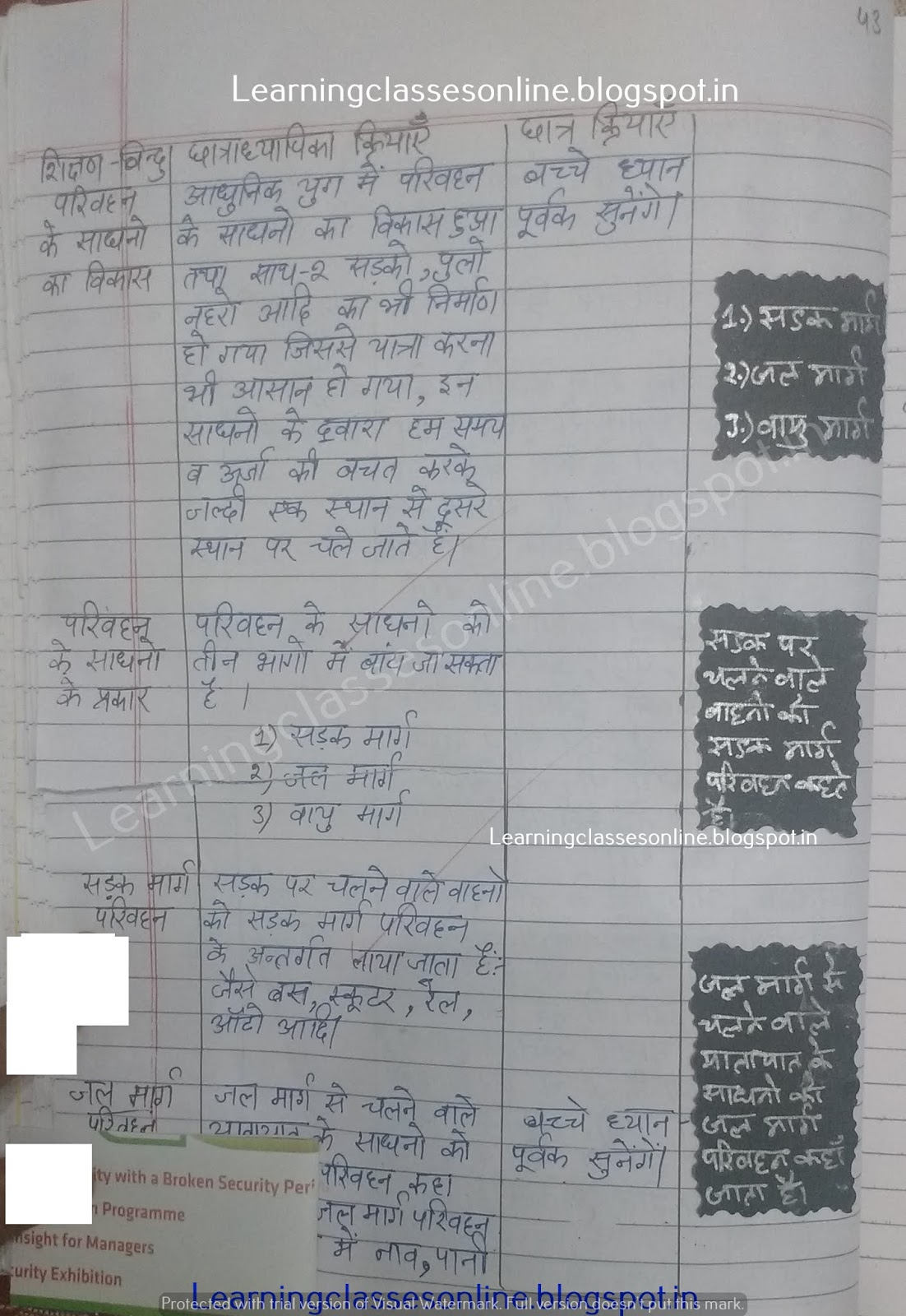 social science projects for class 7, social science activities,