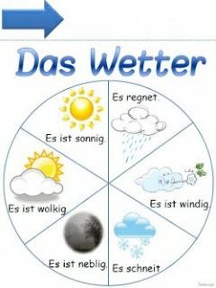 Wie Ist Das Wetter Heute In Heidelberg