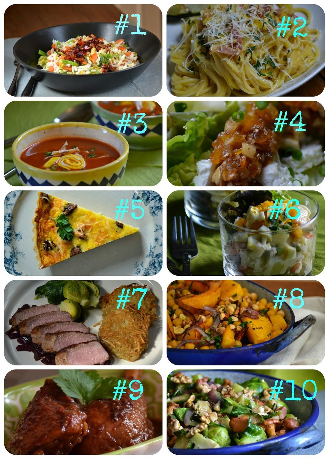 Recepten top 10 2014 Hartige gerechten