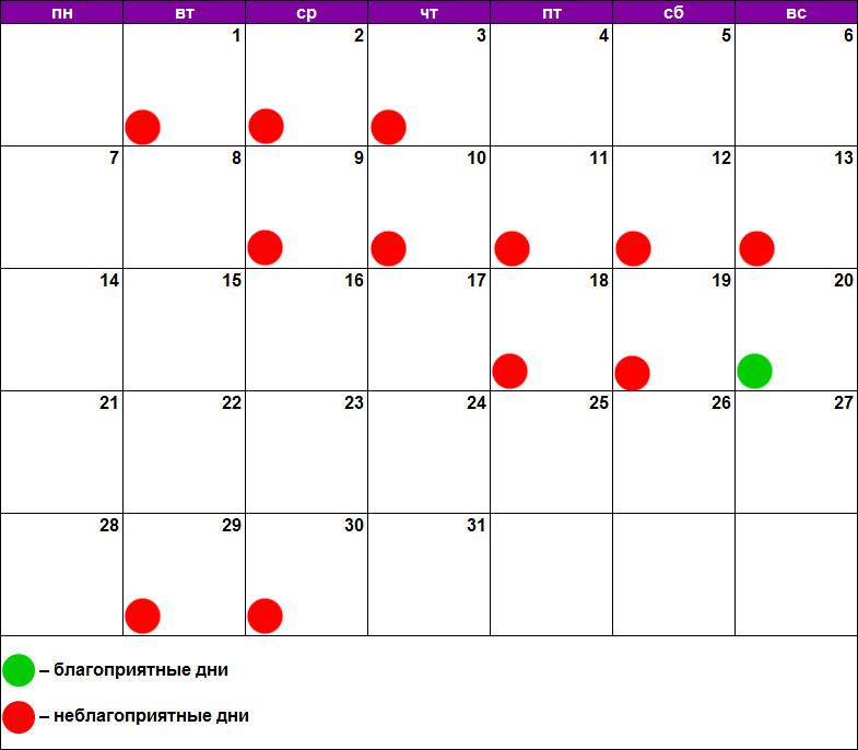 Лунный календарь химической завивки май 2018