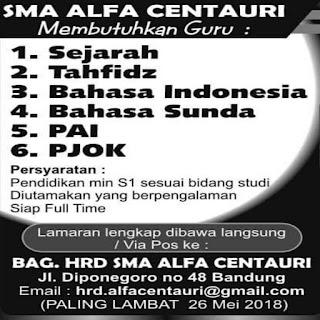 Lowongan Kerja SMA Alfa Centauri Bandung Terbaru 2019