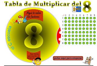 ESTUDIA LA TABLA DEL 8