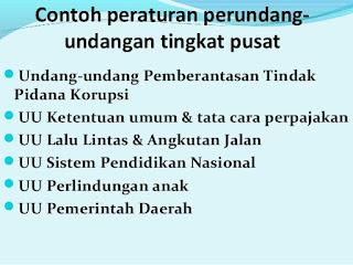 Sebutkan dan Jelaskan Contoh Peraturan Perundang Undangan Nasional, Pusat dan Daerah