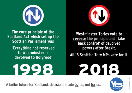 whatever happened to tory scotland