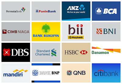 daftar nomor telepon contact center bank di Indonesia