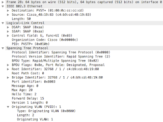 Wireshark packet capture of Rapid PVST+ BPDU
