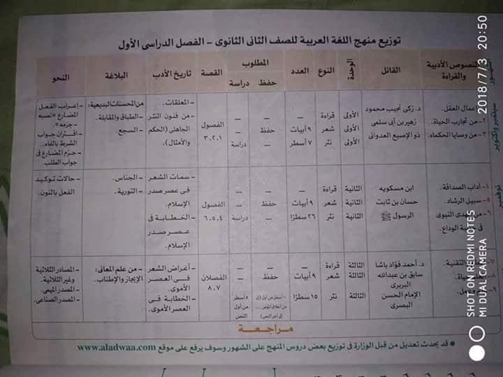 منهج اللغة العربية للصف الثانى الثانوى الترم الاول