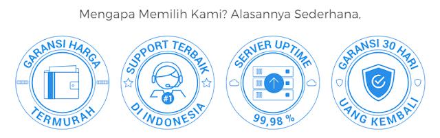 Niagahoster Hosting Terbaik Garansi Server Support