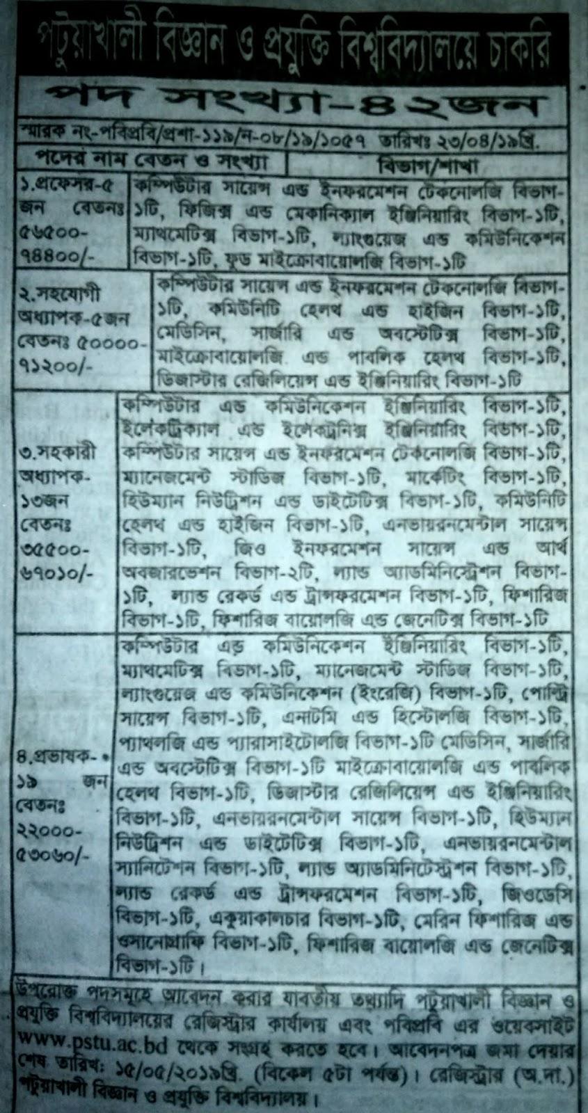 Patuakhali Science and Technology University job circular 2019. পটুয়াখালী বিজ্ঞান ও প্রযুক্তি বিশ্ববিদ্যালয় নিয়োগ বিজ্ঞপ্তি ২০১৯