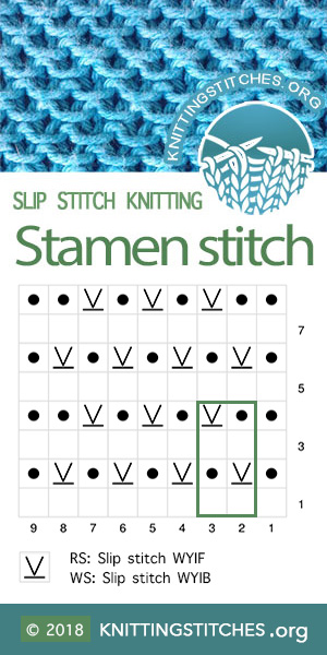 #KnittingStitches — Stamen stitch Chart | Knitting Stitch Patterns. Techniques used: Knit and Purl and Slip stitch WYIB