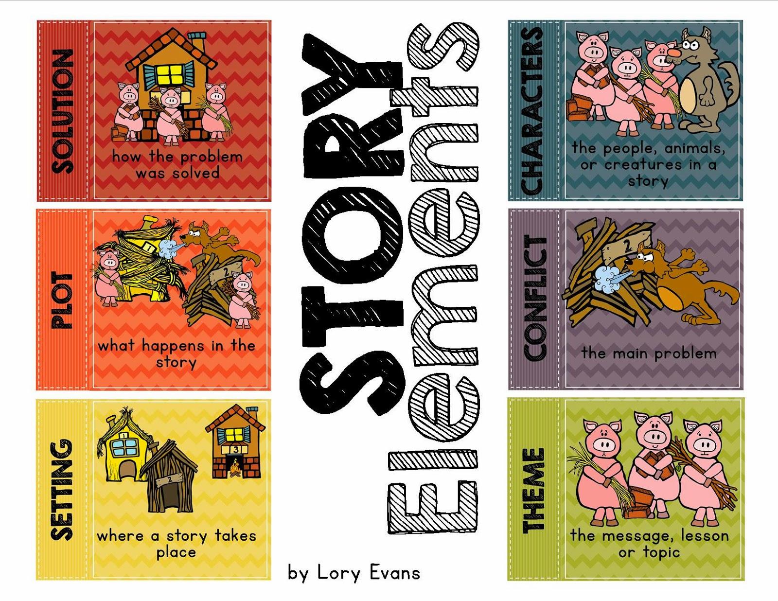 Lory's 2nd Grade Skills: Story Elements \u0026 giveaway [ 1236 x 1600 Pixel ]