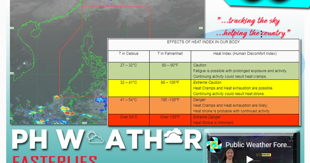 Philippine Weather Update as of 4:00 PM 09 March 2019   DOST-PAGASA - PH Trending