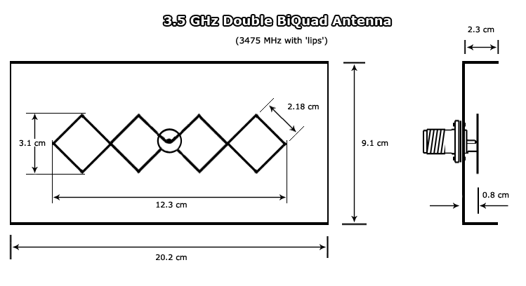 double biquad antenna for 3.5 GHz frequency with approx. 14 dBi Gain