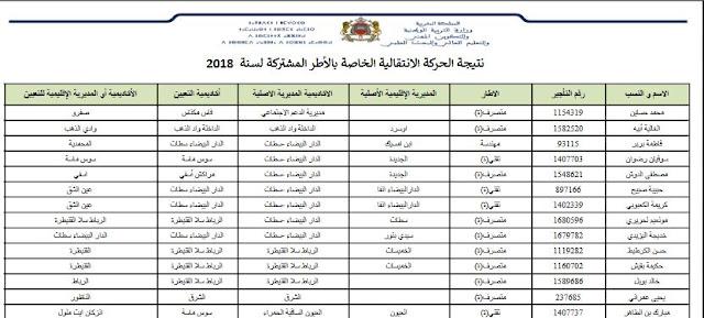 نتائج الحركة الانتقالية الخاصة بالأطر المشتركة لسنة 2018