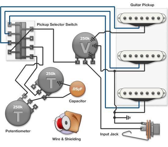 guitar wiring diagram electrical engineering books. Black Bedroom Furniture Sets. Home Design Ideas