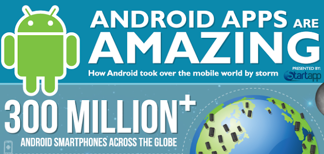 How Android Apps Rule The Android Gadget Market [Infographic]