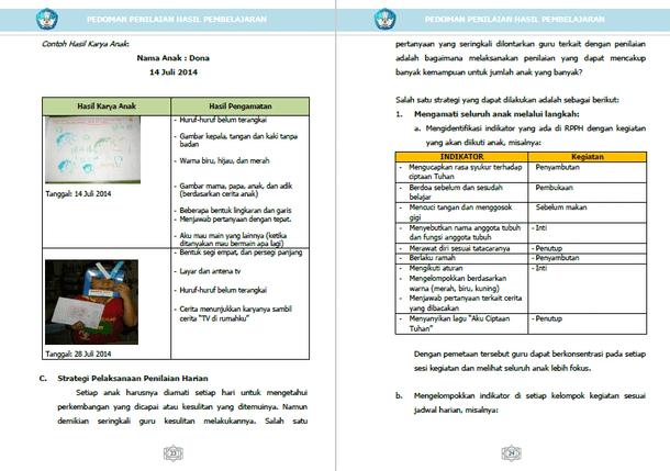 Pedoman Penilaian PAUD Kurikulum 2013